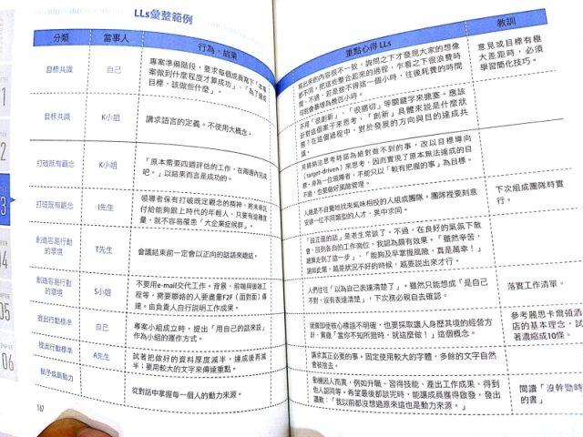 書中有關LLs彙整的範例