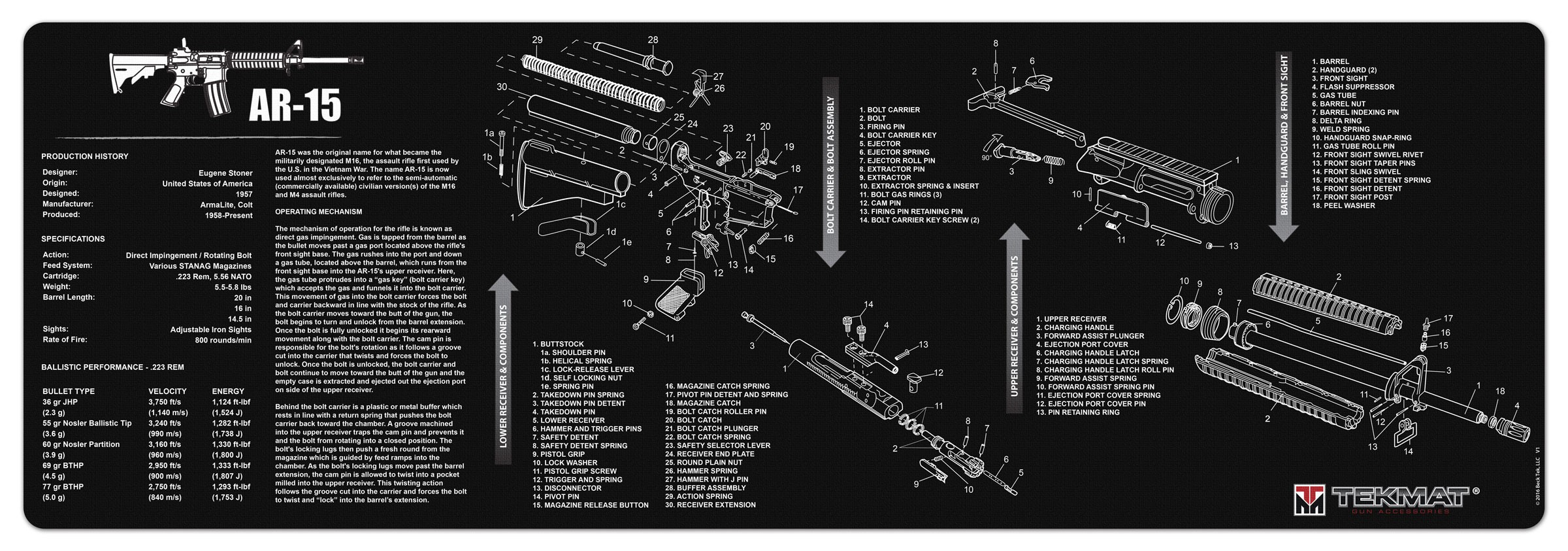 ruger ar 15 exploded diagram hand muscles tekmat build pad ready gunner