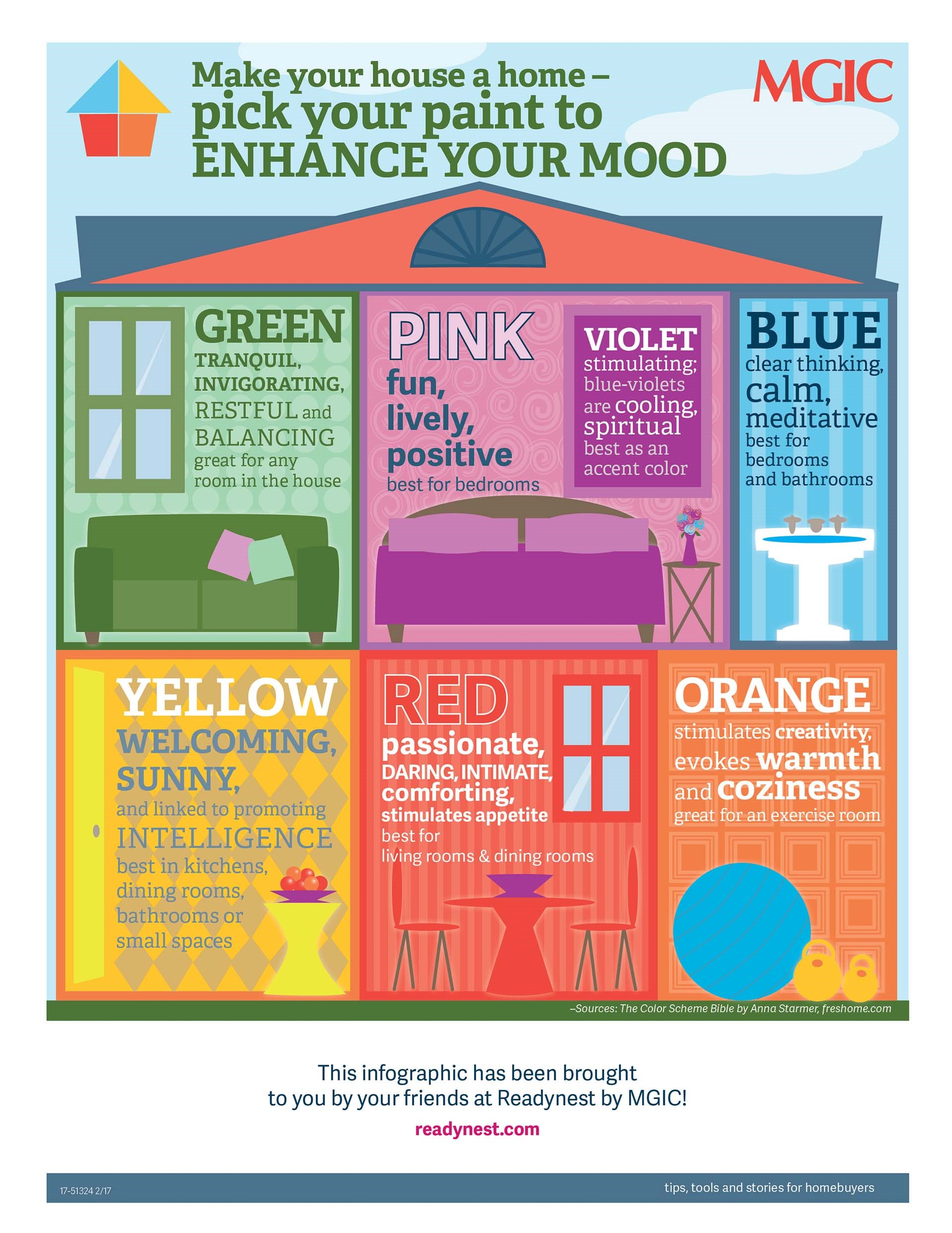 wall colors and moods