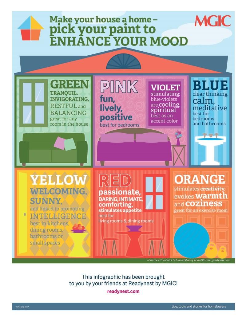 paint color moods | Coloringsite.co