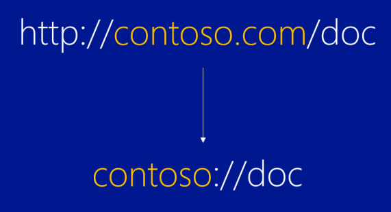 Connecting web and app