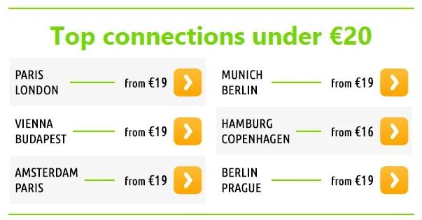 Flixbus - Viajar en Bus por Europa