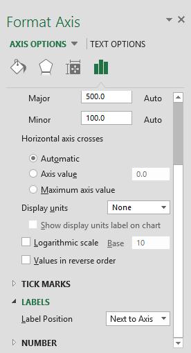 Remove y-axis