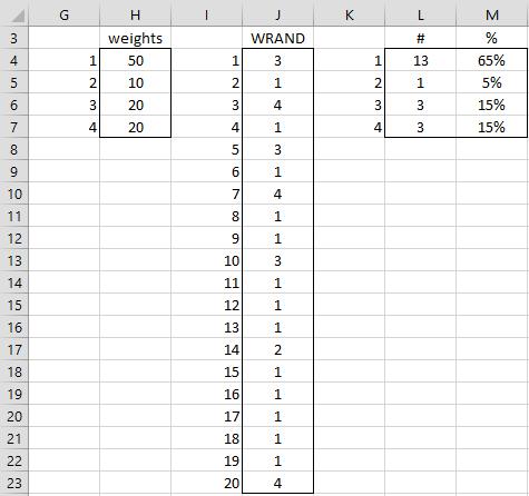 Simulation | Real Statistics Using Excel