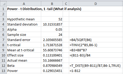 One Sample T Test Real Statistics Using Excel