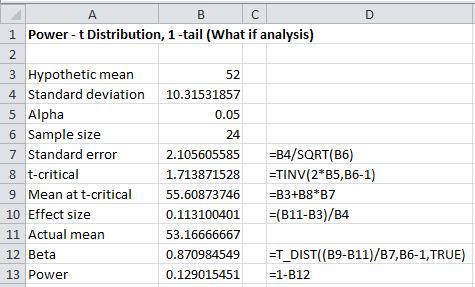 What-if analysis power