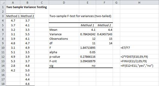 Compare variances Excel