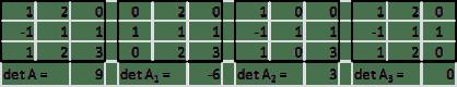 Cramers rule determinant