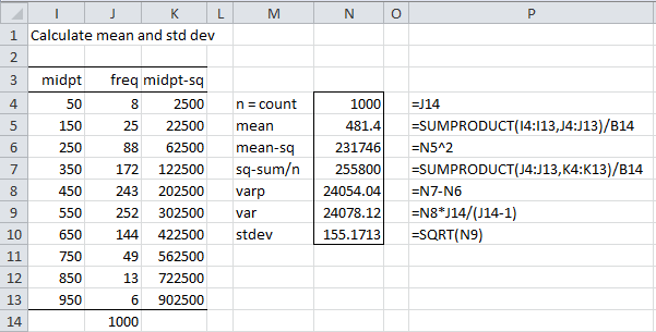 Frequency table mean variance