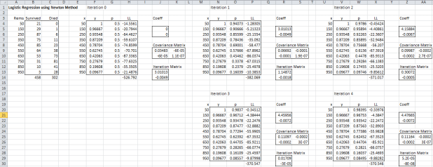 Logistic regression Excel Newton