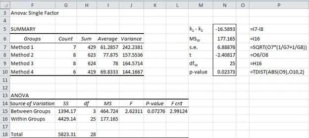 Pairwise comparison test Excel
