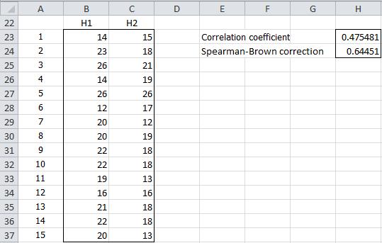 Split Half Basic Concepts Real Statistics Using Excel