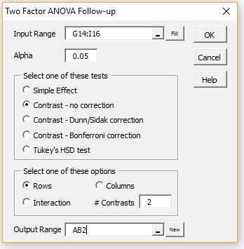 Anova Follow-up dialog box