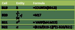 Formulas Cronbachs alpha