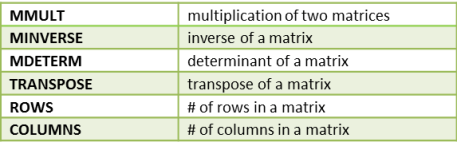 Matrix functions Excel