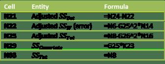 Representative formulas ANCOVA
