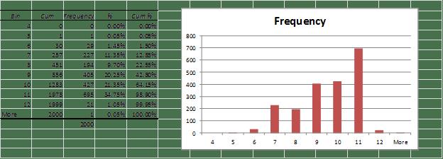 Resampling one sample Excel