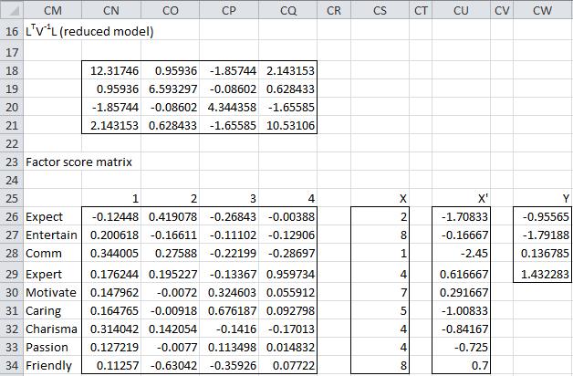 Factor scores Bartlett's method