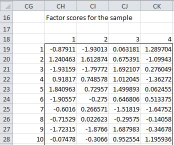 Factor scores least squares