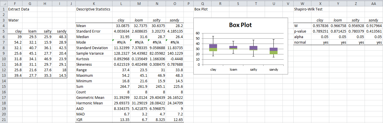 MANOVA Assumptions   Real Statistics Using Excel