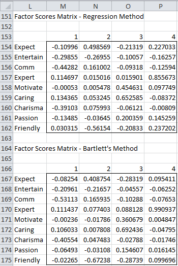 Factor Analysis PCA 7