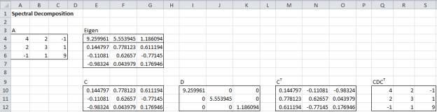 Spectral Decomposition Excel