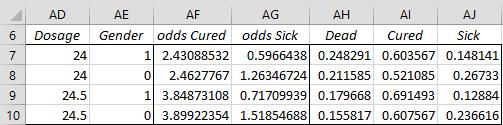 Multinomial logistic regression forecast