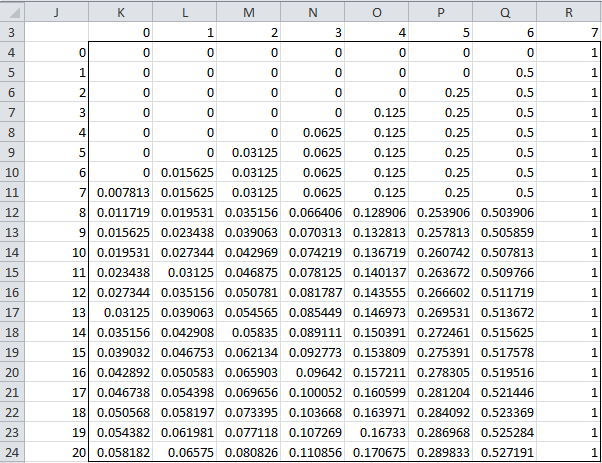 Run heads in Excel