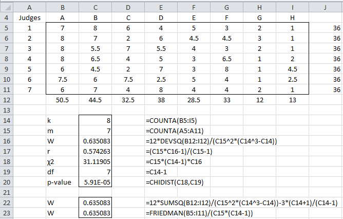 how to work out correlation coefficient on excel