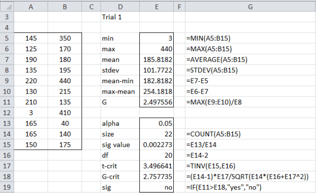ESD (Grubbs') Test