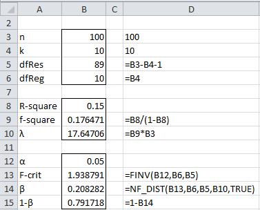 Dissertation power analysis multiple regression