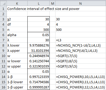 Power ci chi square tests real statistics using excel for T table for 99 confidence interval