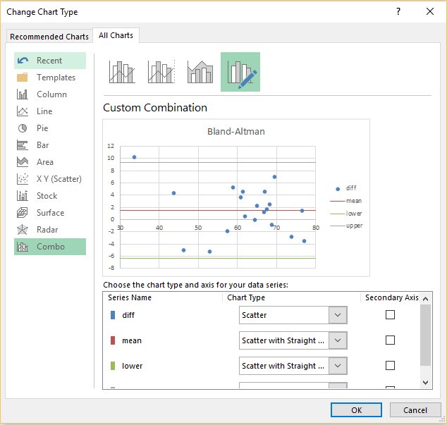 Limits Of Agreement Real Statistics Using Excel
