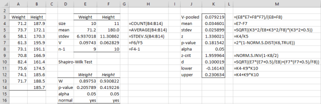 Coefficient of variation testing