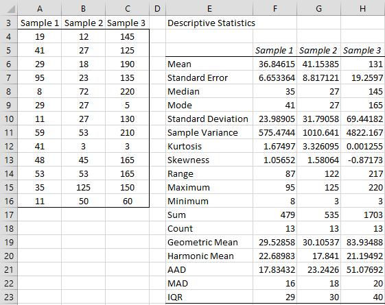 Descriptive statistics part 1