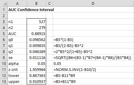 how to find lower 95 confidence interval in excel