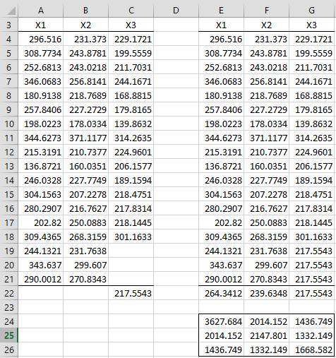EM Multivariate Normal Missing Data