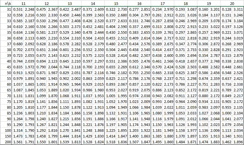 Alpha vantage real time data