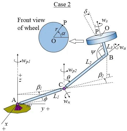 Ferris Wheel Diagram Of Force Amusement Park Physics