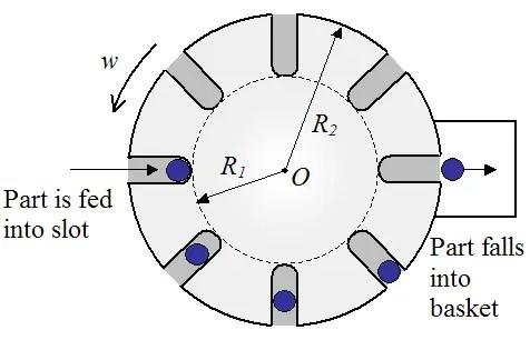 Physics Questions