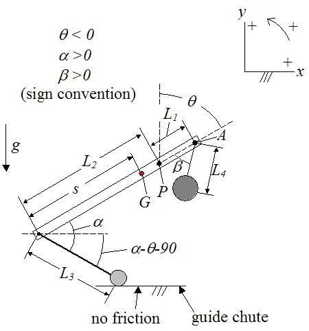 Trebuchet Physics