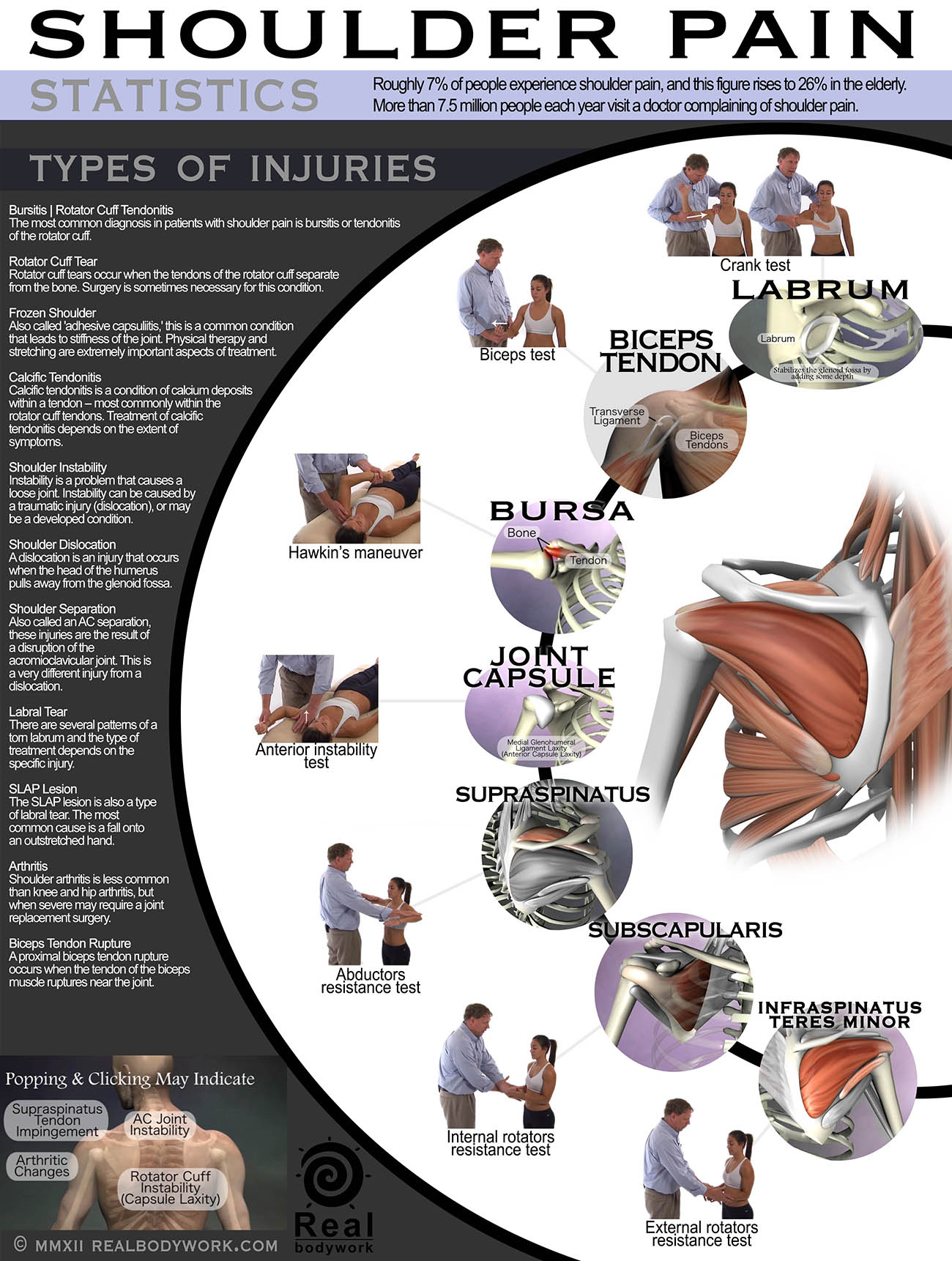 best chair after neck surgery patio repair fabric shoulder pain poster real bodywork