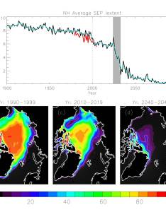 also has arctic sea ice returned to normal rh skepticalscience