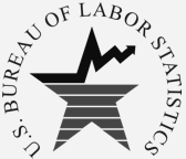 US Bureau of Labor Statistics