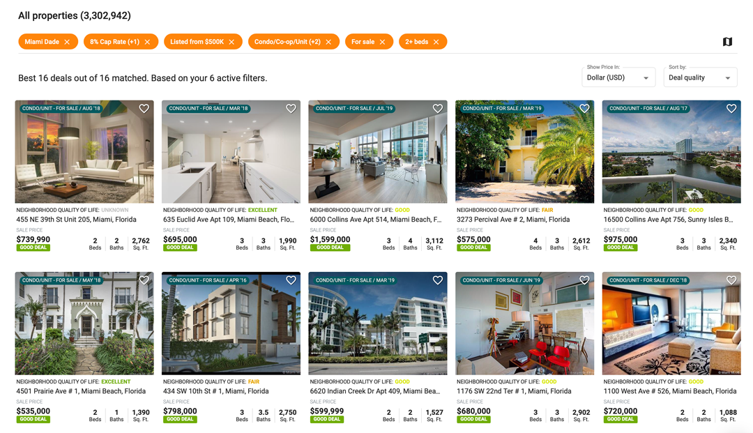 Realdax's Real Estate Investment Property Search