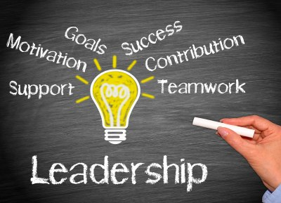 The image above shows the word Leadership with words associated with Leadership.
