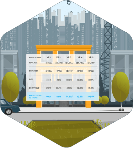 equitymultiple diligence