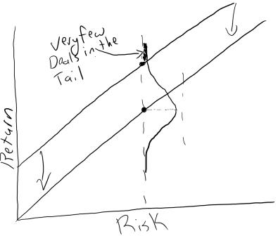 economic risk 2