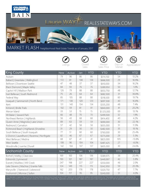 Januaury-2017-MarketFLASH_Template-5-1-791x1024 January MarketFlash 2017