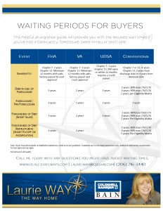 Waiting-period-for-buyers-232x300 Waiting Periods for Buyers